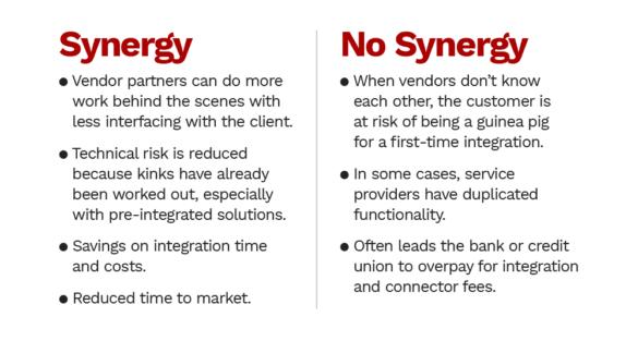 Vendor synergy vs. no vendor synergy